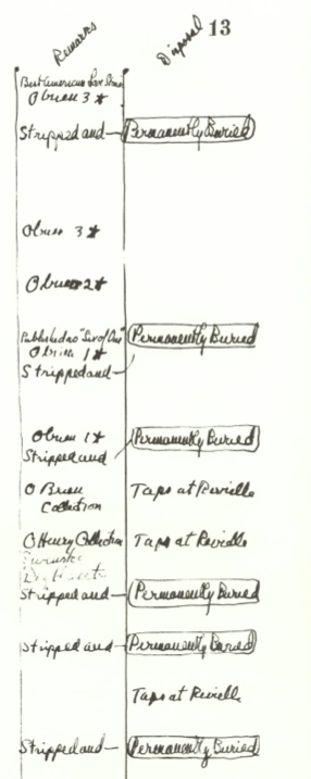 Fitzgerald's ledger, 1931 and 1932