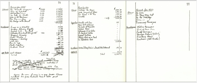 Fitzgerald's record of his earnings, 1935, 1936, and 1937