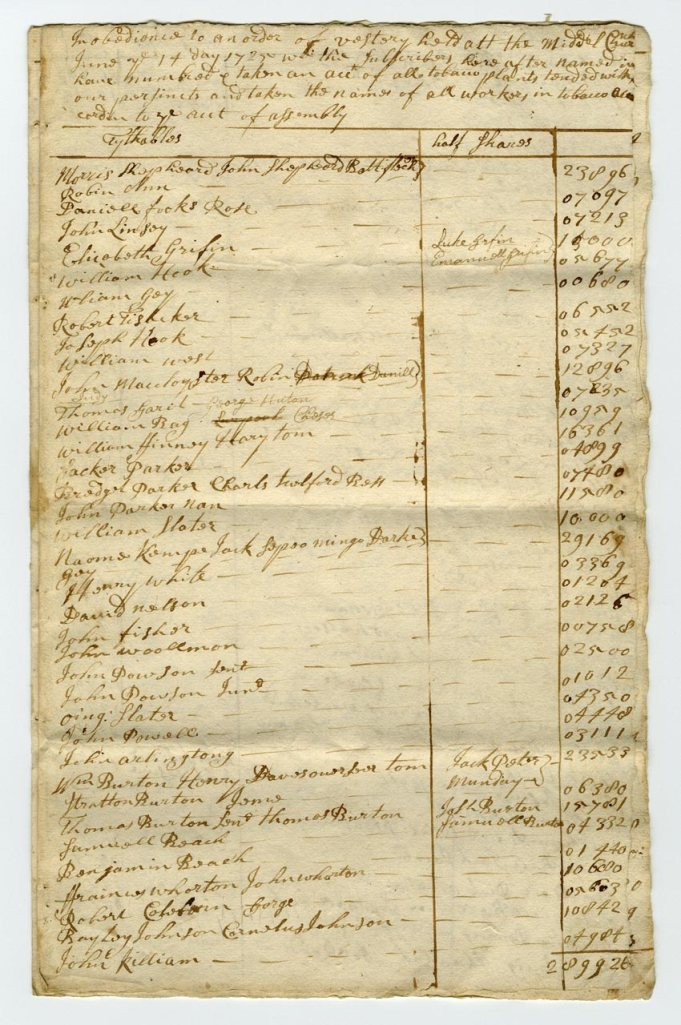 Accomack County (Va.) Census of Tobacco Plants, 1725, p. 1.